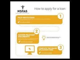 NSFAS Application 2020/2021-Form Download, Status & Guide ...
